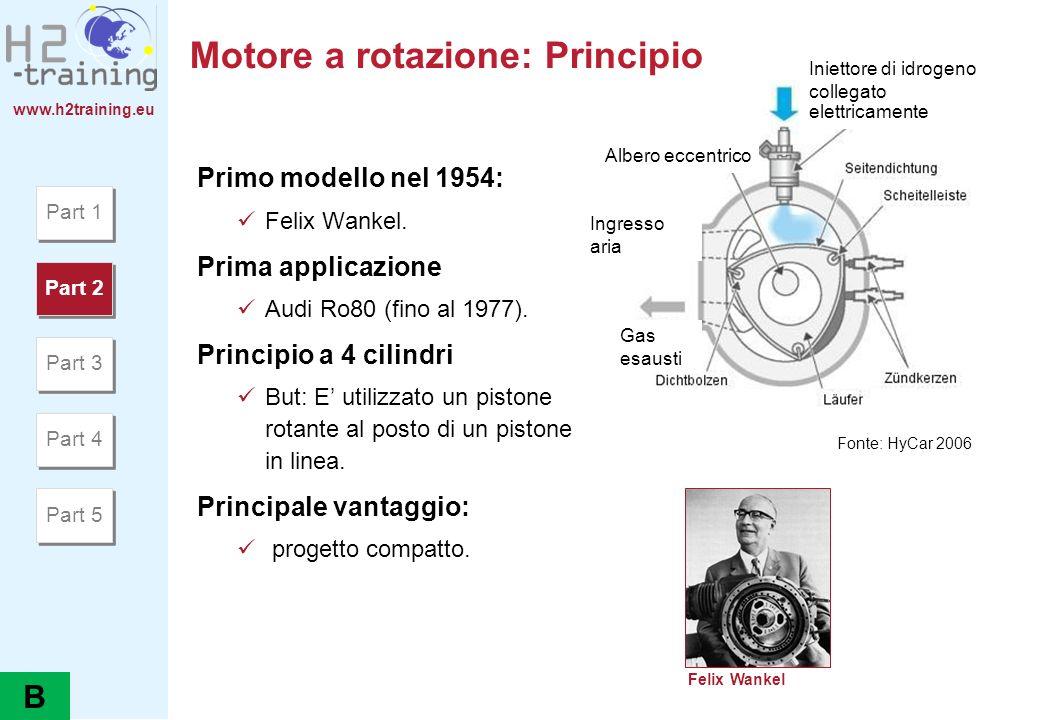 Motore a rotazione: Principio