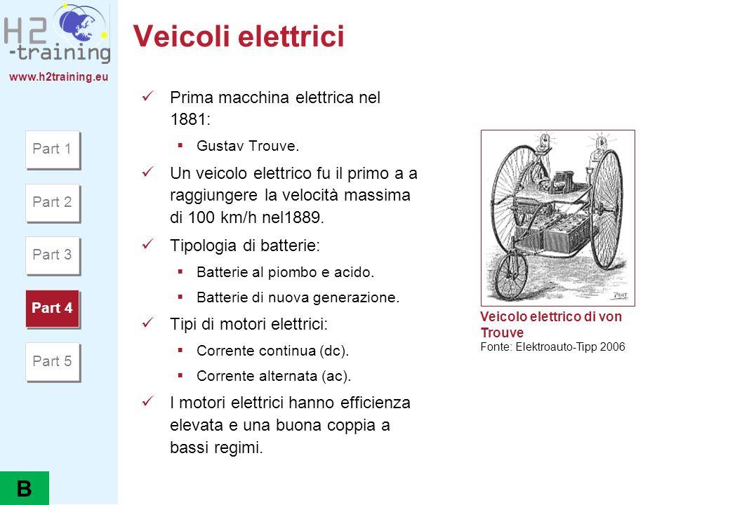 Veicoli elettrici B Prima macchina elettrica nel 1881: