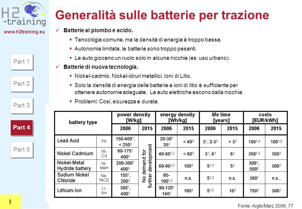 Generalità sulle batterie per trazione
