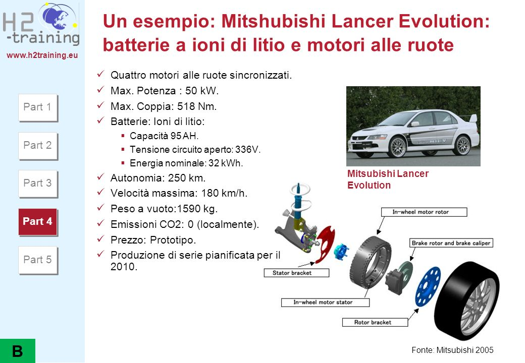 H2 Training Manual Un esempio: Mitshubishi Lancer Evolution: batterie a ioni di litio e motori alle ruote.