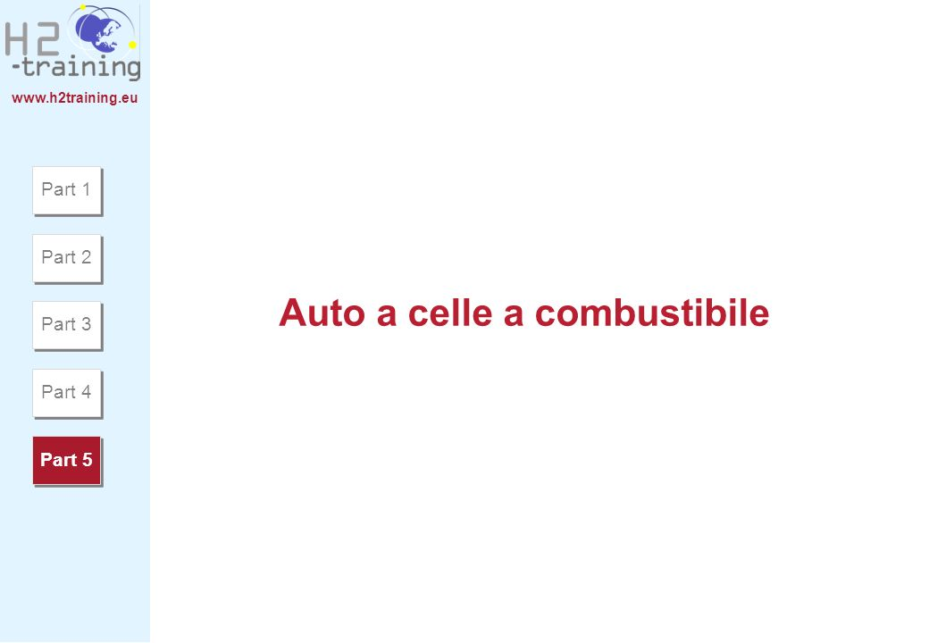 Auto a celle a combustibile
