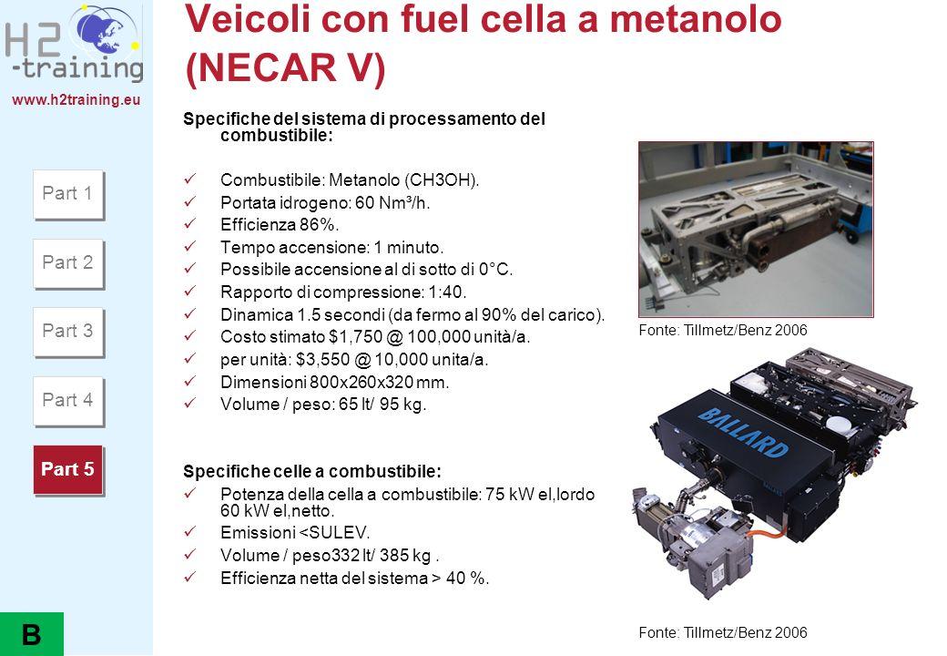 Veicoli con fuel cella a metanolo (NECAR V)