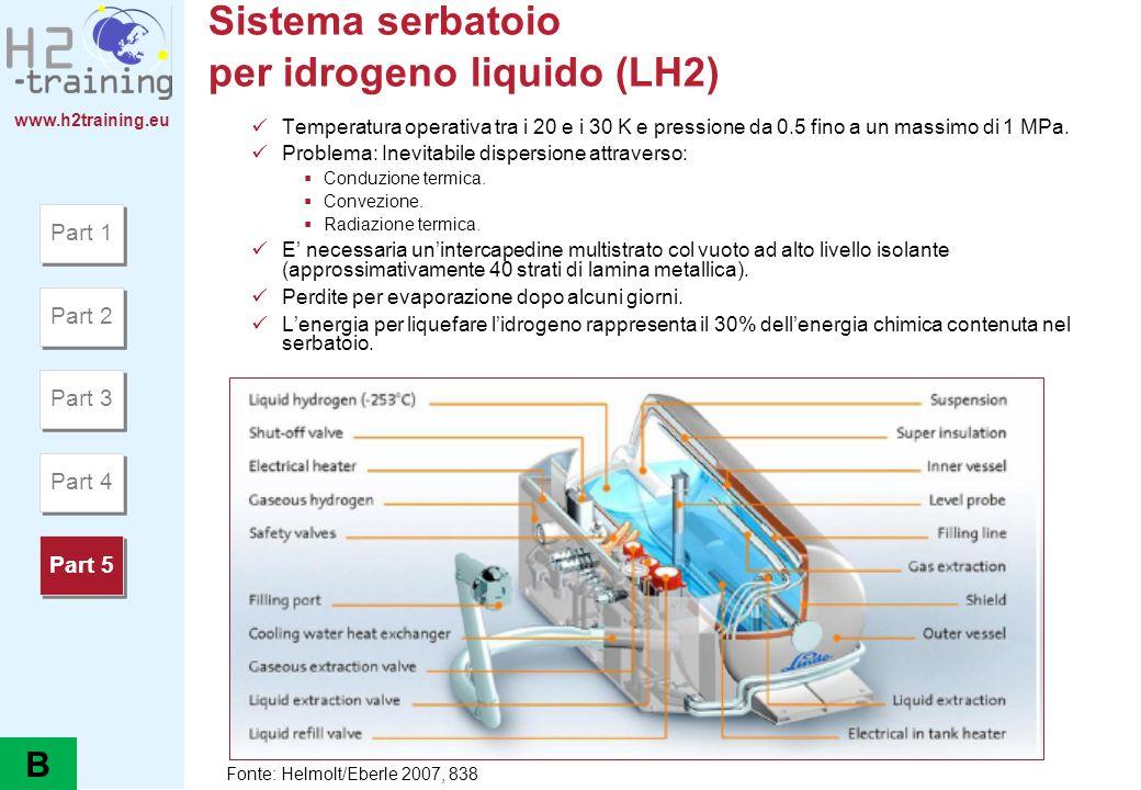 Sistema serbatoio per idrogeno liquido (LH2)