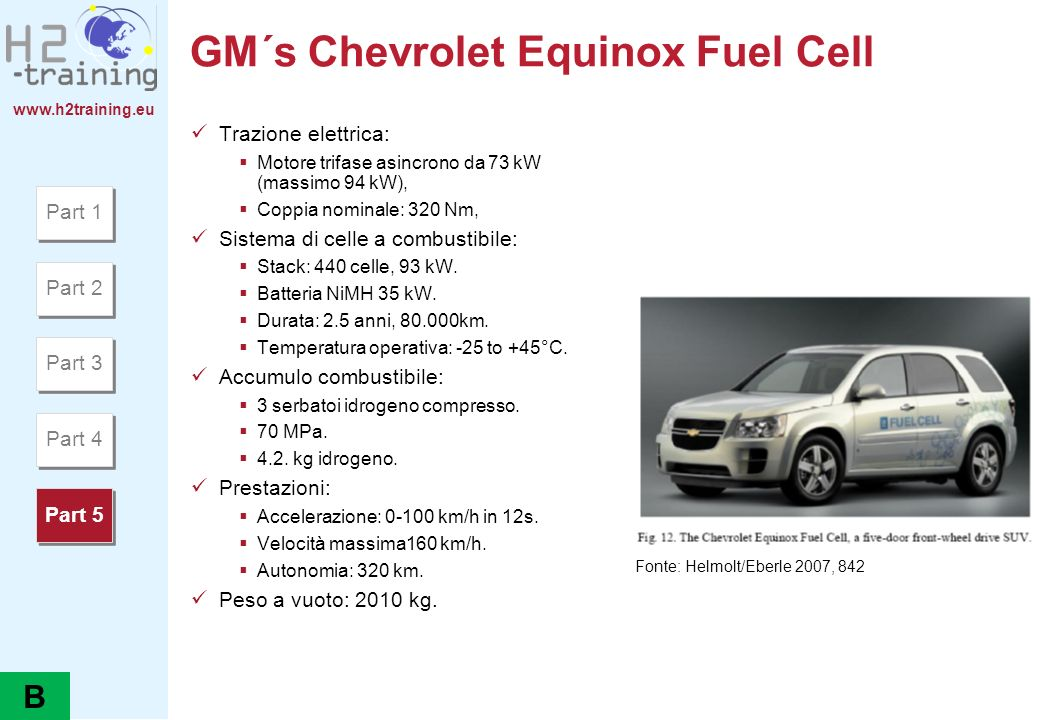 GM´s Chevrolet Equinox Fuel Cell