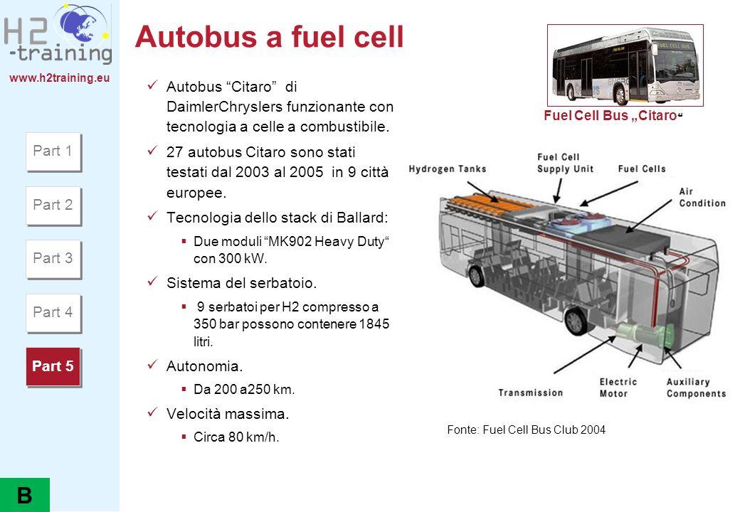 Autobus a fuel cell H2 Training Manual. Autobus Citaro di DaimlerChryslers funzionante con tecnologia a celle a combustibile.
