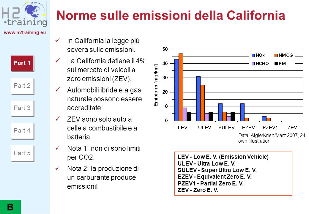 Norme sulle emissioni della California