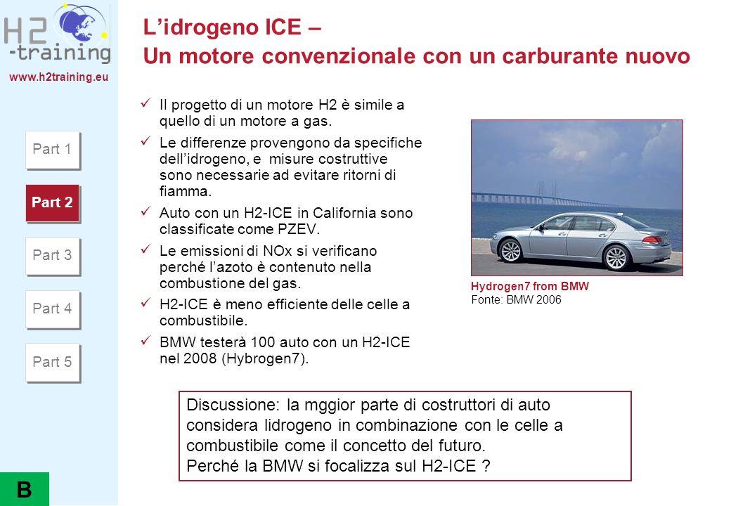 L'idrogeno ICE – Un motore convenzionale con un carburante nuovo