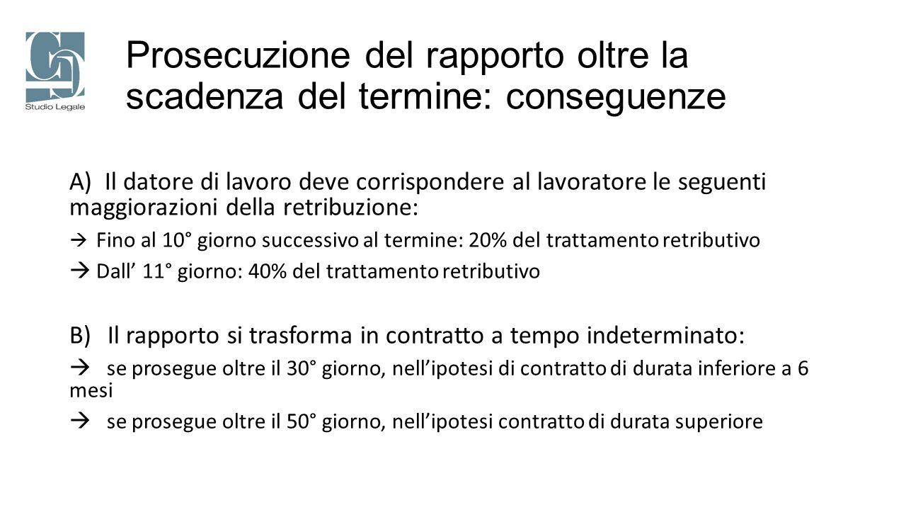 Prosecuzione del rapporto oltre la scadenza del termine: conseguenze