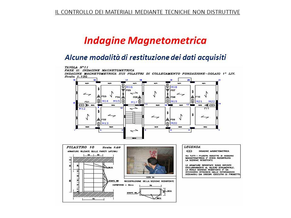 Indagine Magnetometrica