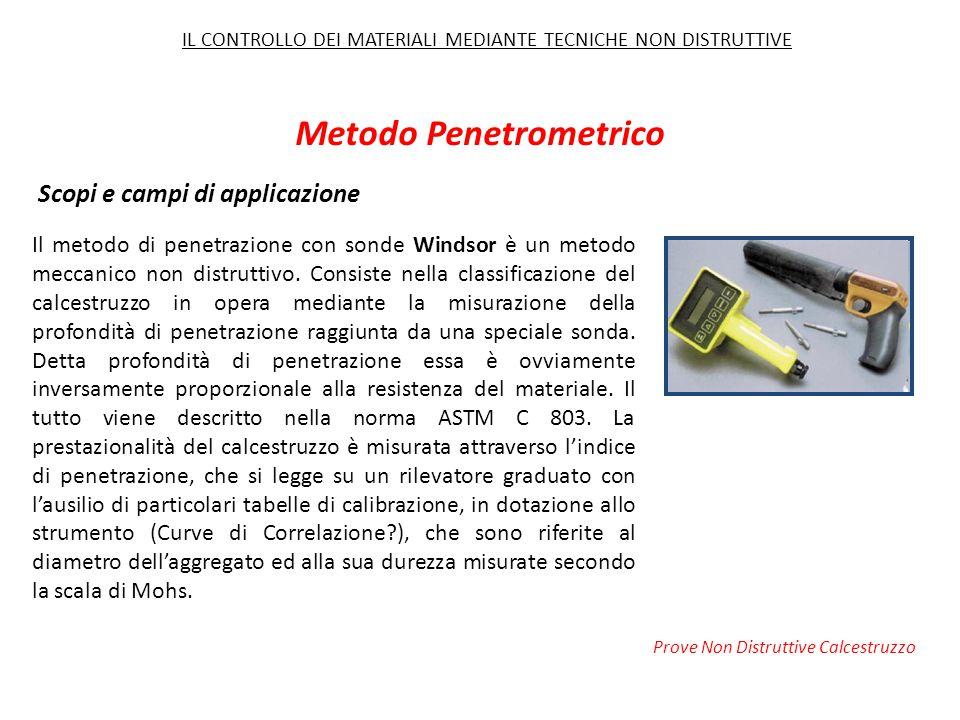 Metodo Penetrometrico Scopi e campi di applicazione