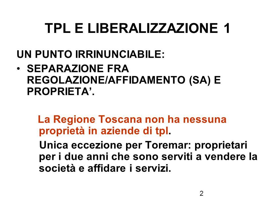 TPL E LIBERALIZZAZIONE 1