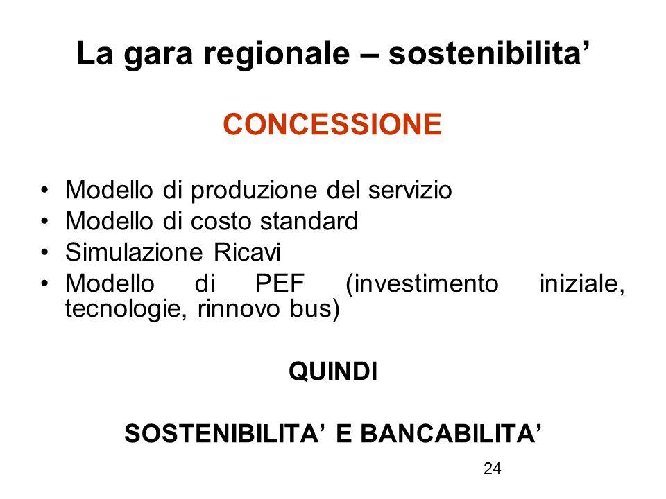 La gara regionale – sostenibilita'