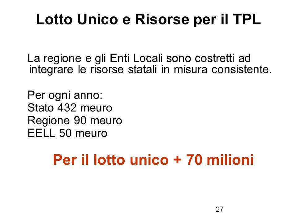 Lotto Unico e Risorse per il TPL