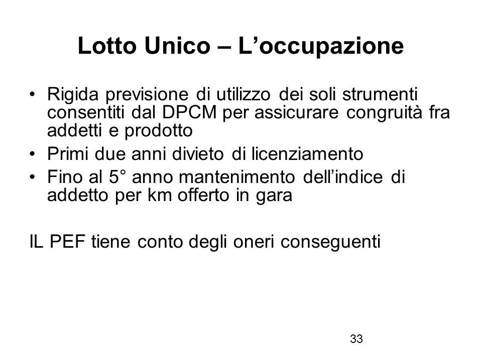 Lotto Unico – L'occupazione
