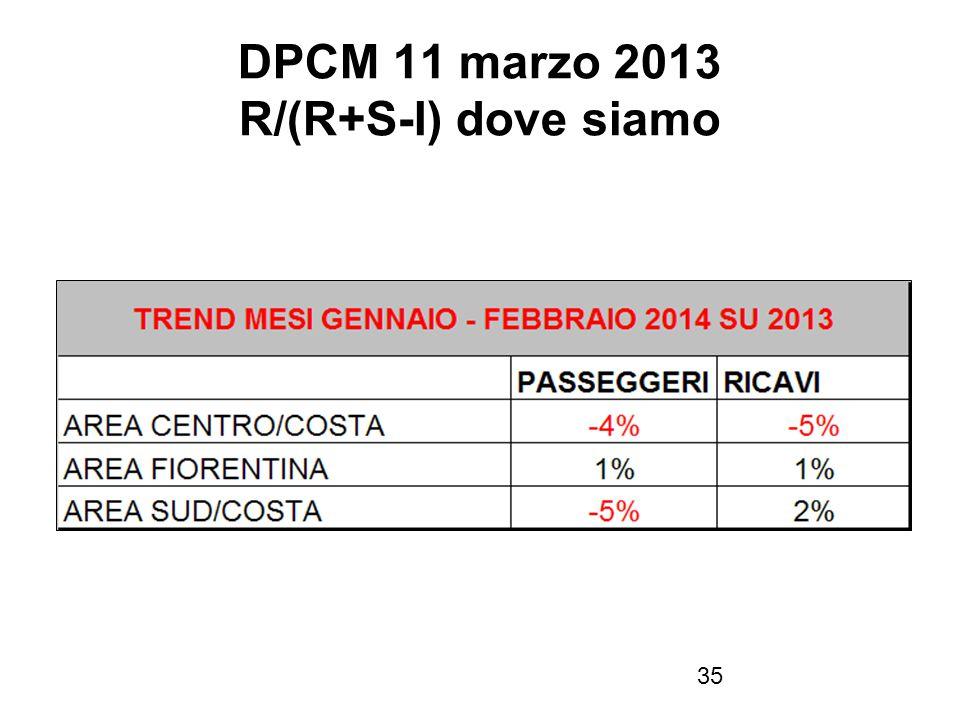 DPCM 11 marzo 2013 R/(R+S-I) dove siamo