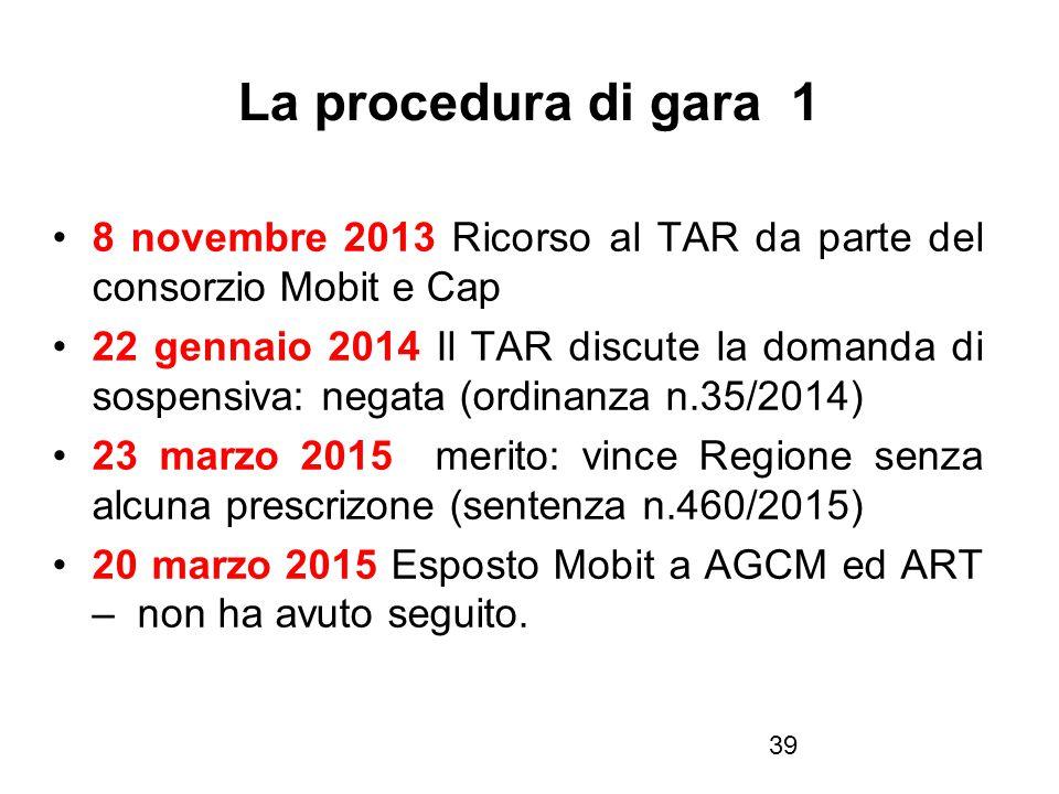 La procedura di gara 1 8 novembre 2013 Ricorso al TAR da parte del consorzio Mobit e Cap.