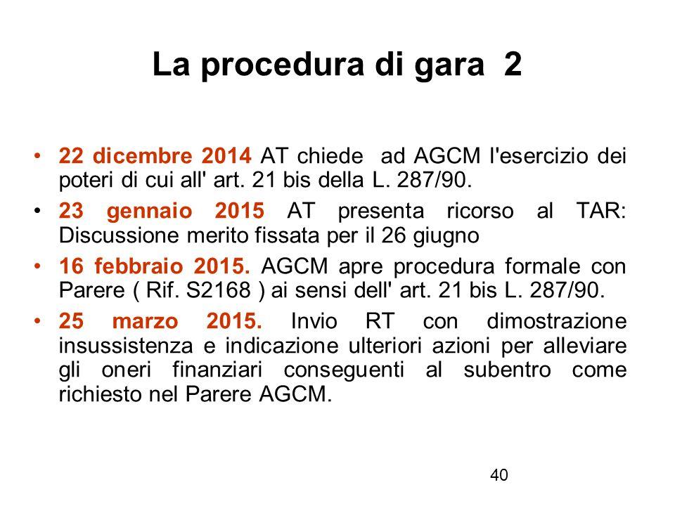 La procedura di gara 2 22 dicembre 2014 AT chiede ad AGCM l esercizio dei poteri di cui all art. 21 bis della L. 287/90.