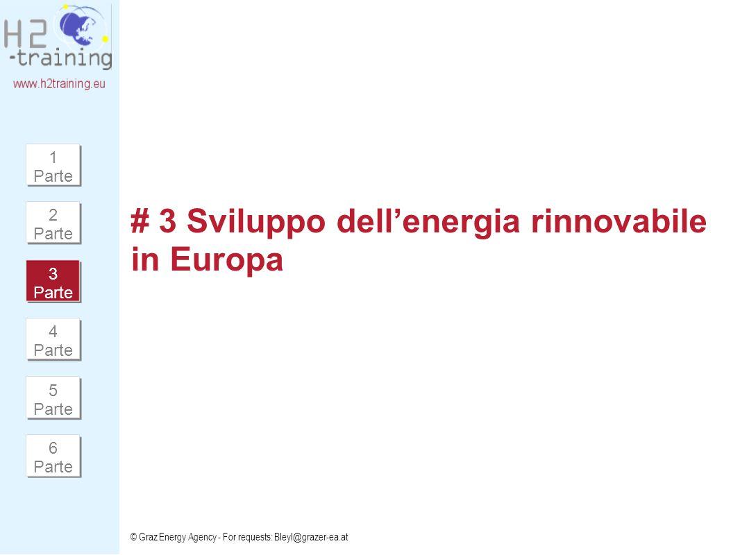 # 3 Sviluppo dell'energia rinnovabile in Europa