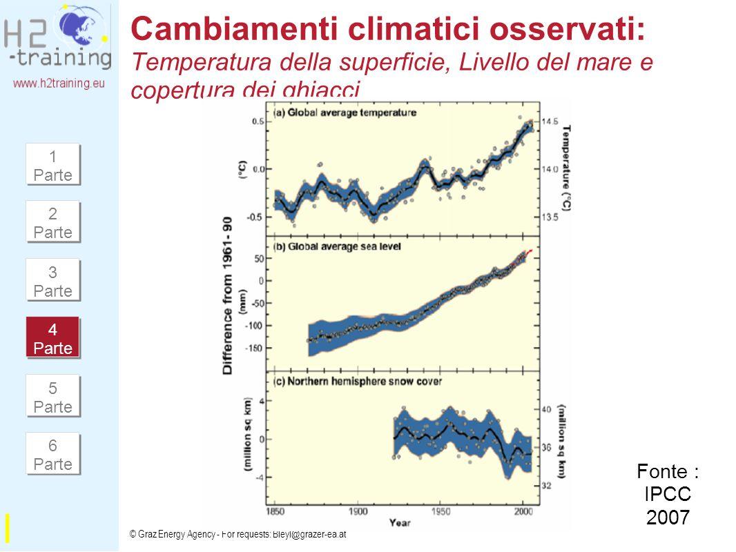 Cambiamenti climatici osservati: Temperatura della superficie, Livello del mare e copertura dei ghiacci