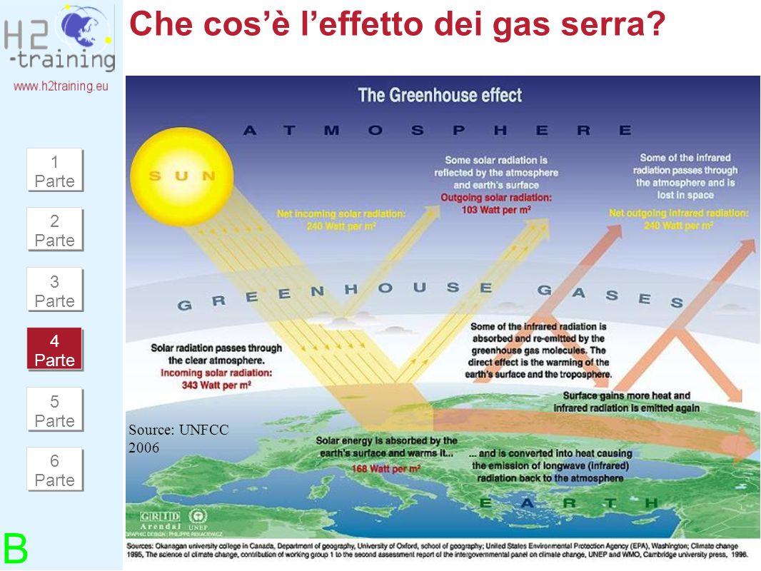 Che cos'è l'effetto dei gas serra