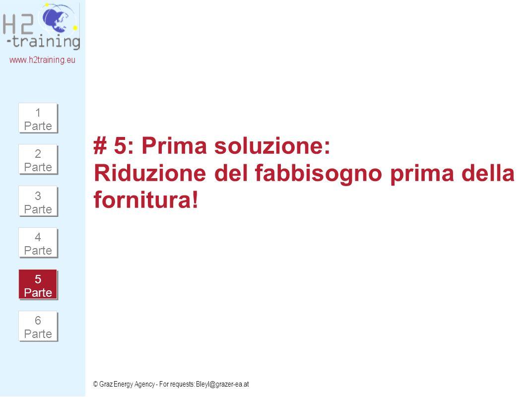 # 5: Prima soluzione: Riduzione del fabbisogno prima della fornitura!
