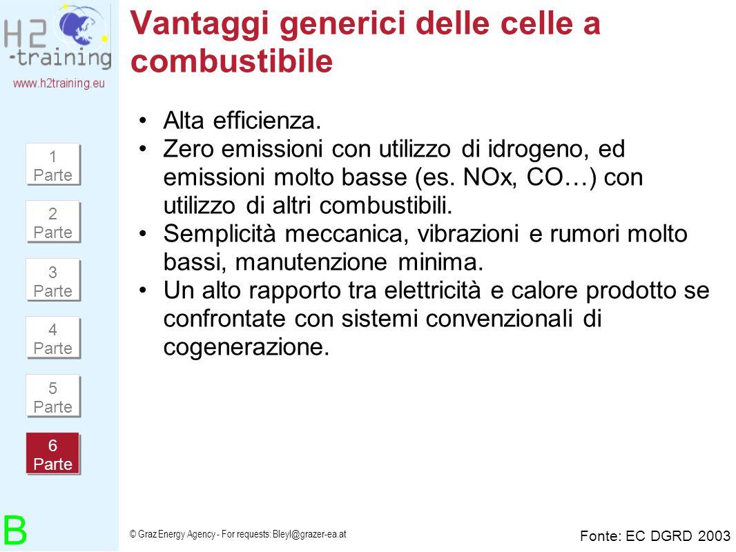 Vantaggi generici delle celle a combustibile