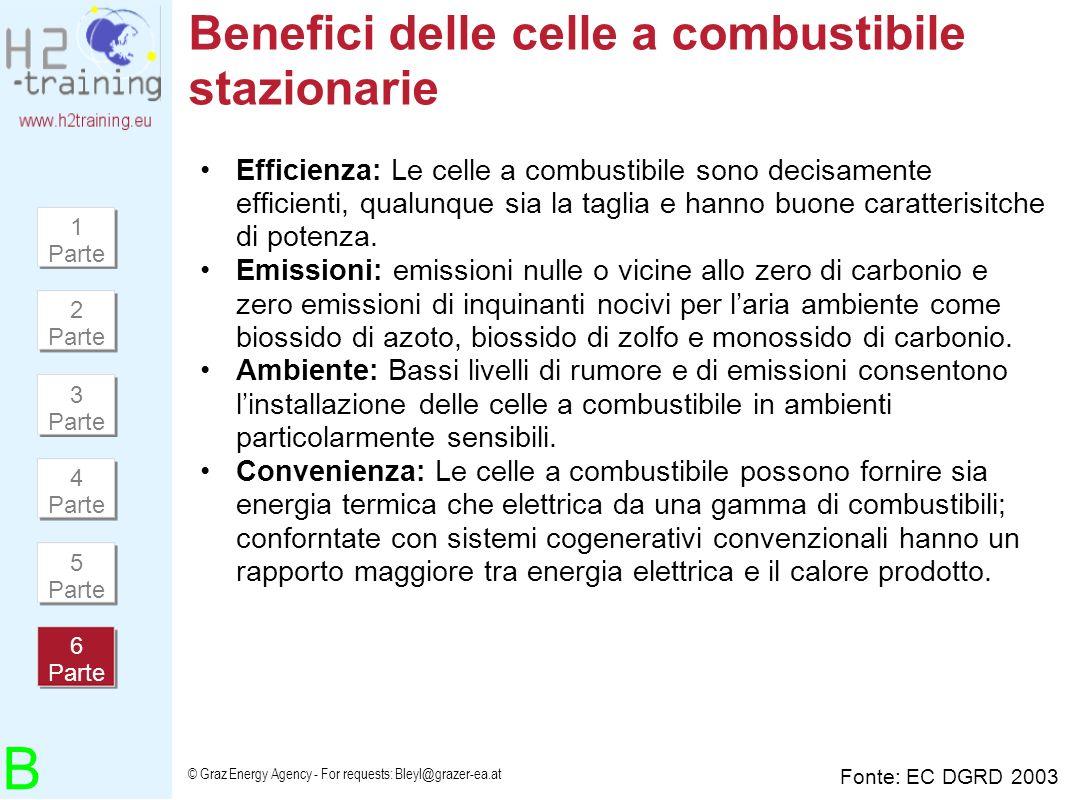 Benefici delle celle a combustibile stazionarie