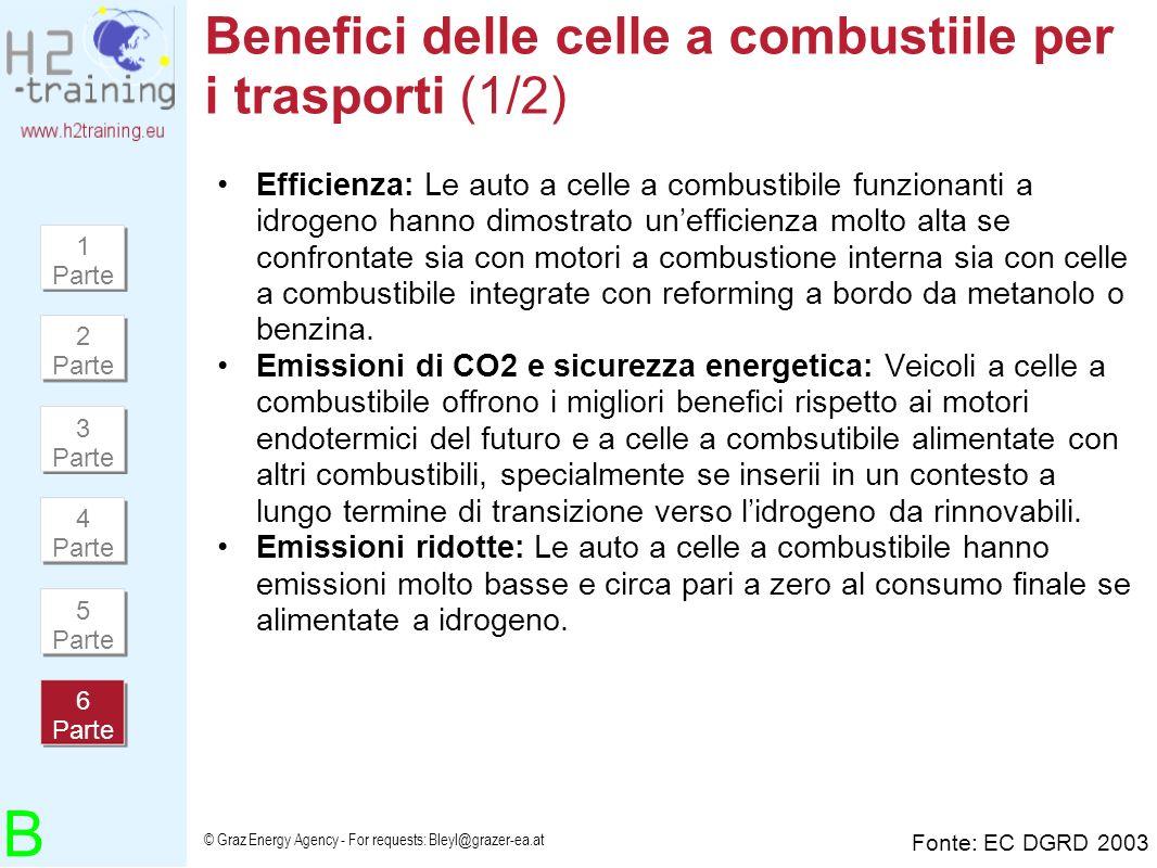 Benefici delle celle a combustiile per i trasporti (1/2)