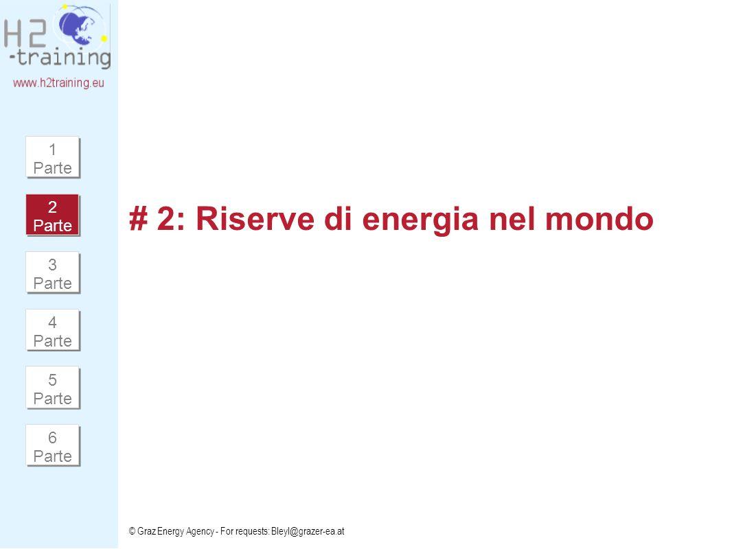 # 2: Riserve di energia nel mondo