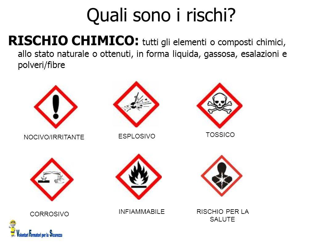 Quali sono i rischi