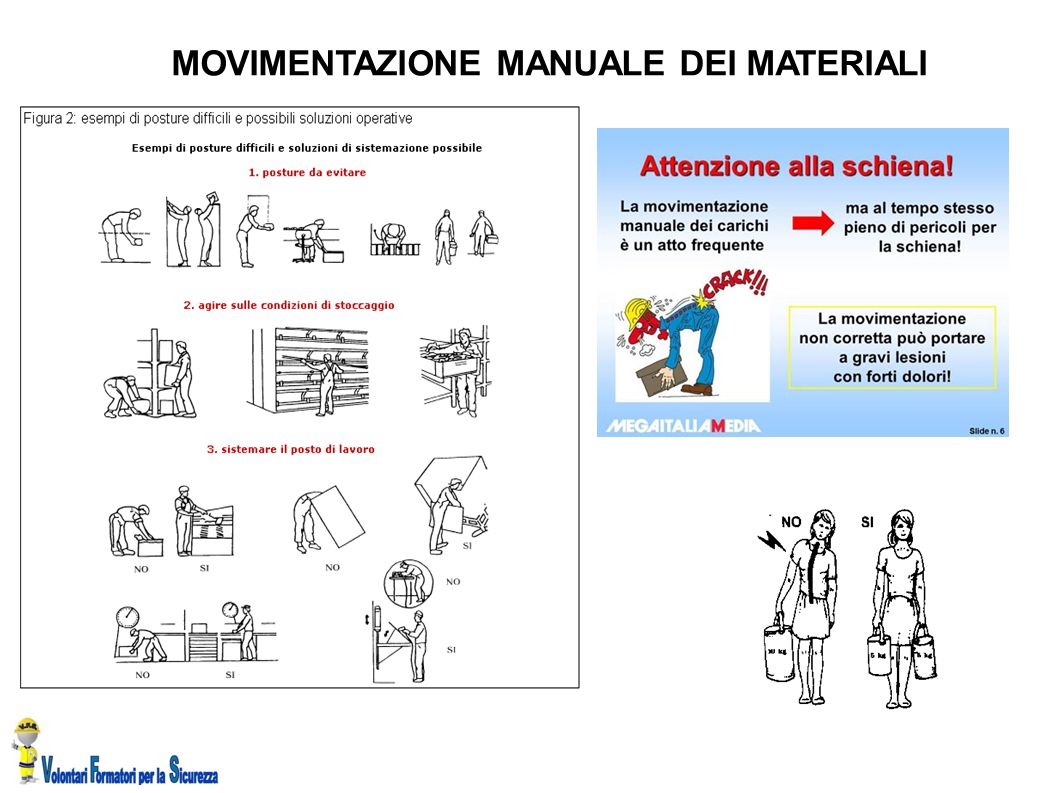 MOVIMENTAZIONE MANUALE DEI MATERIALI