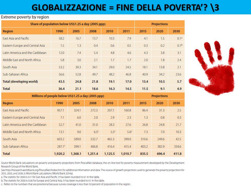 Globalizzazione = fine della poverta' \3