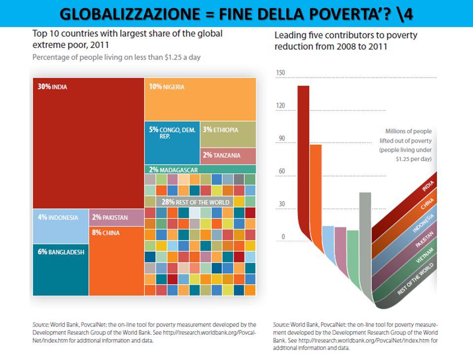 Globalizzazione = fine della poverta' \4