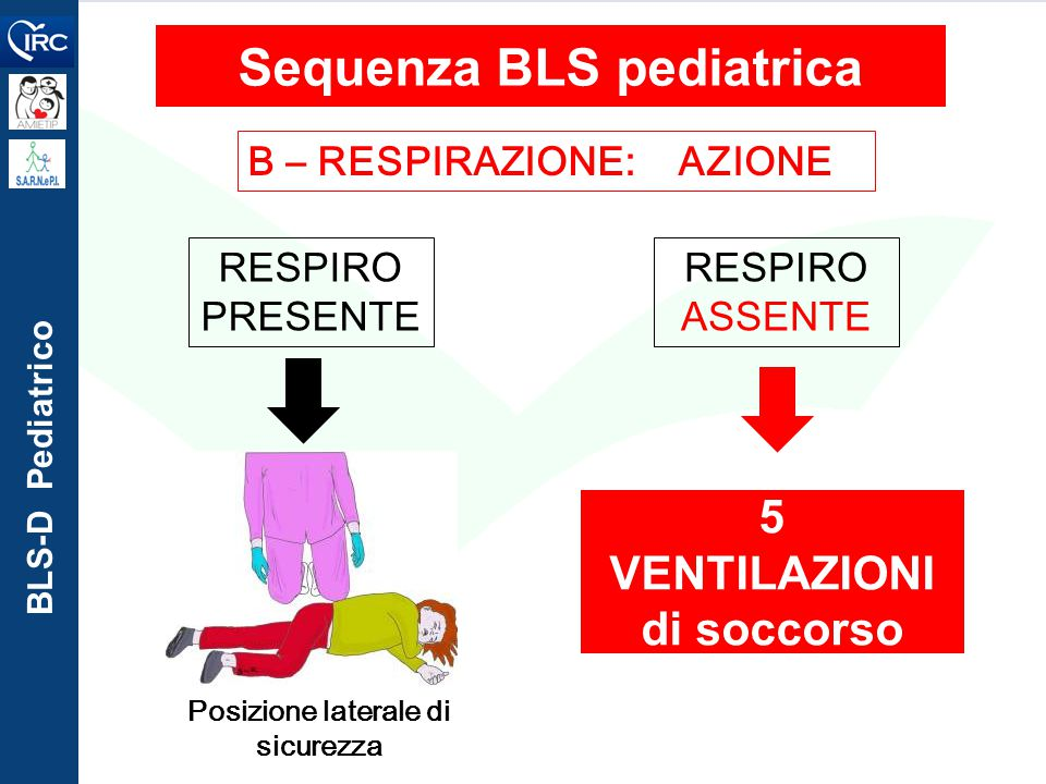 Sequenza BLS pediatrica