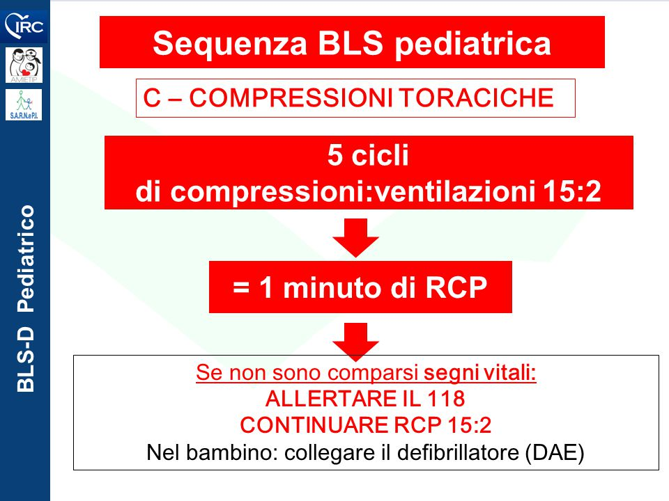Sequenza BLS pediatrica di compressioni:ventilazioni 15:2