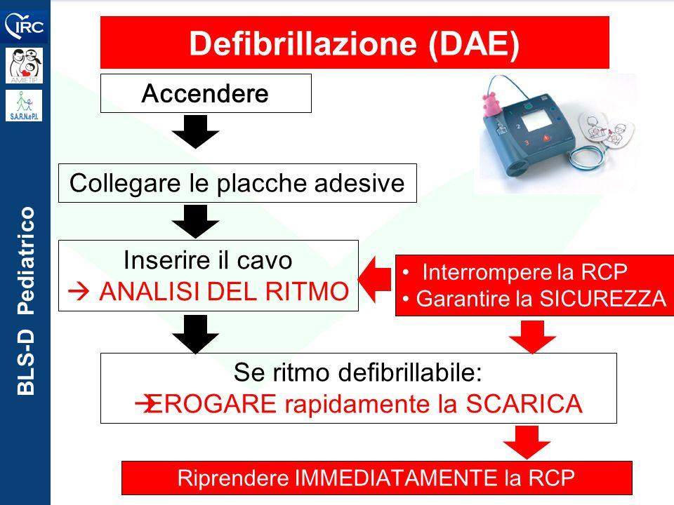 Defibrillazione (DAE)