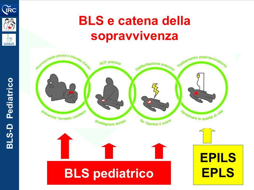 BLS e catena della sopravvivenza