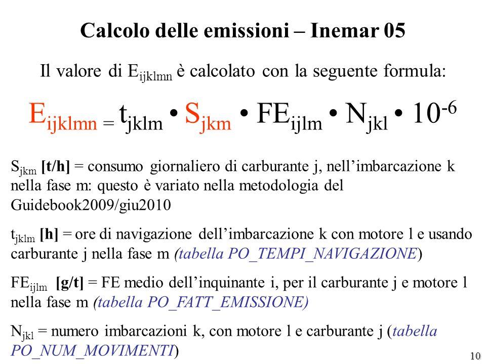 Calcolo delle emissioni – Inemar 05
