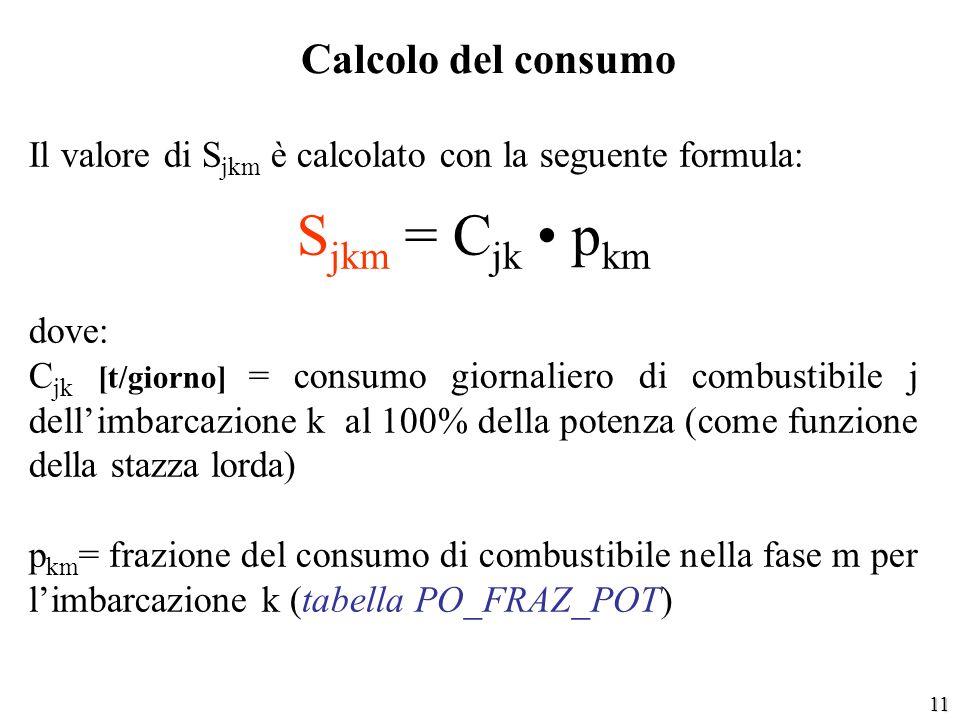 Sjkm = Cjk • pkm Calcolo del consumo