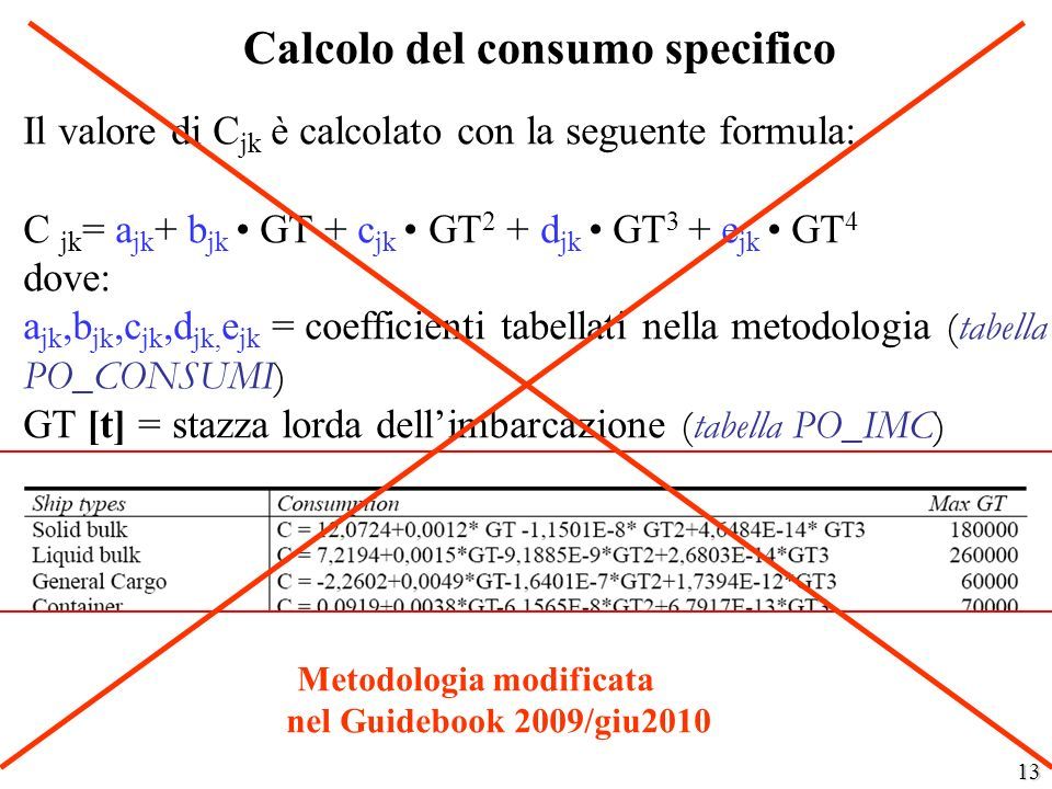 Calcolo del consumo specifico