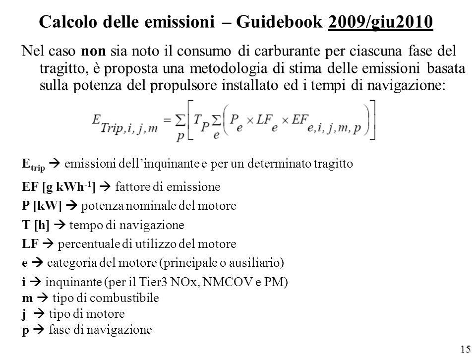 Calcolo delle emissioni – Guidebook 2009/giu2010