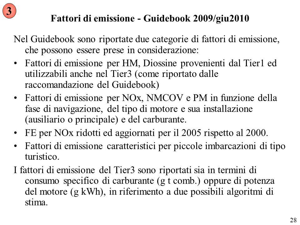 Fattori di emissione - Guidebook 2009/giu2010