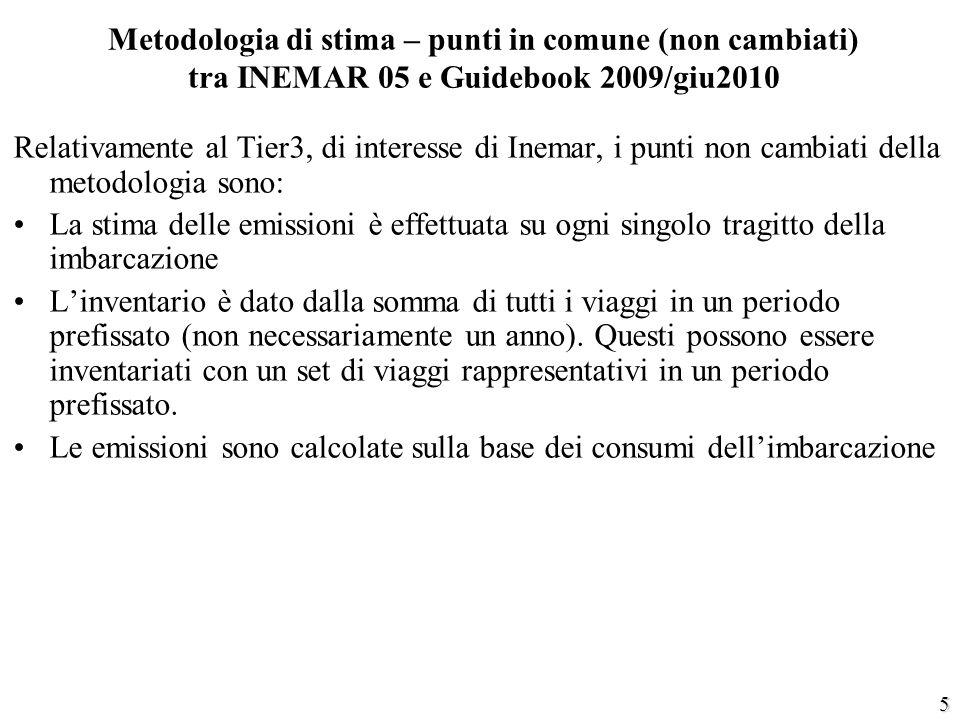 Metodologia di stima – punti in comune (non cambiati) tra INEMAR 05 e Guidebook 2009/giu2010