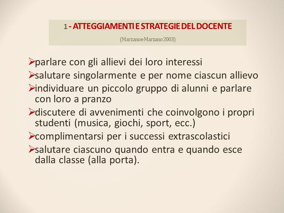 1 - ATTEGGIAMENTI E STRATEGIE DEL DOCENTE (Marzano e Marzano 2003)