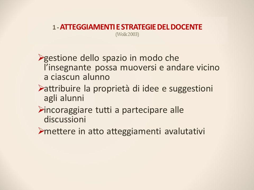 1 - ATTEGGIAMENTI E STRATEGIE DEL DOCENTE (Wolk 2003)