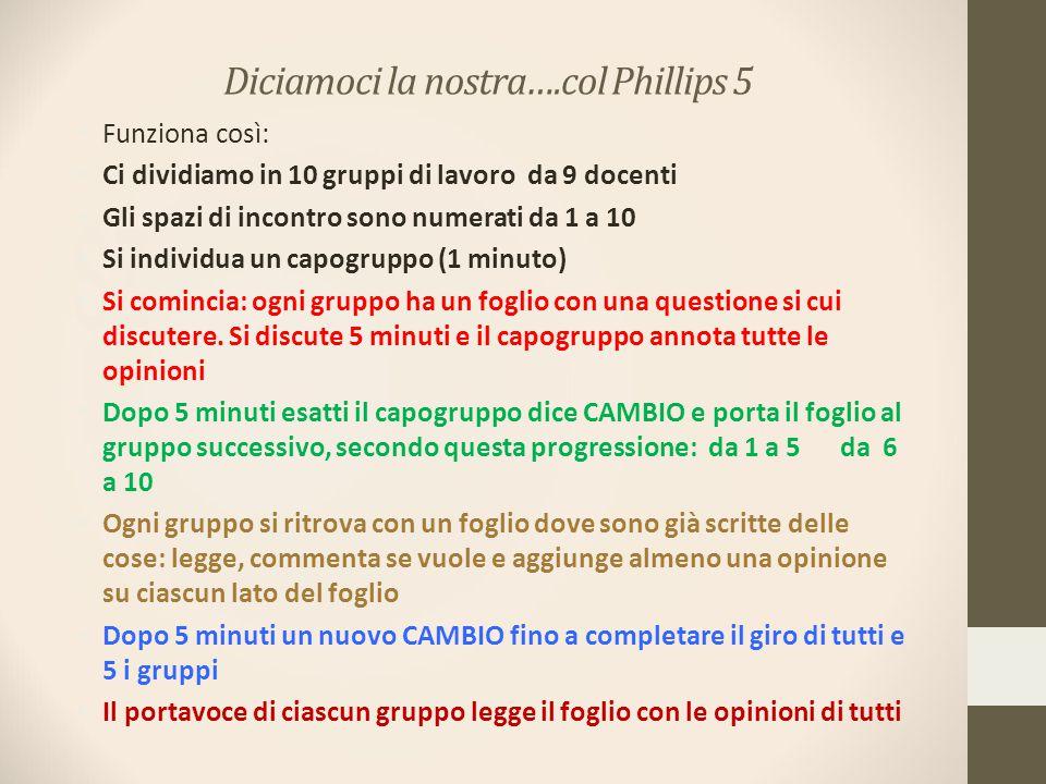 Diciamoci la nostra….col Phillips 5