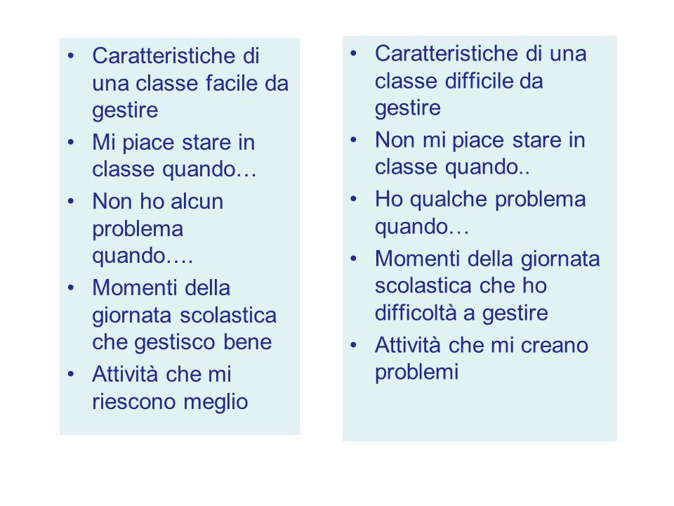 Caratteristiche di una classe facile da gestire