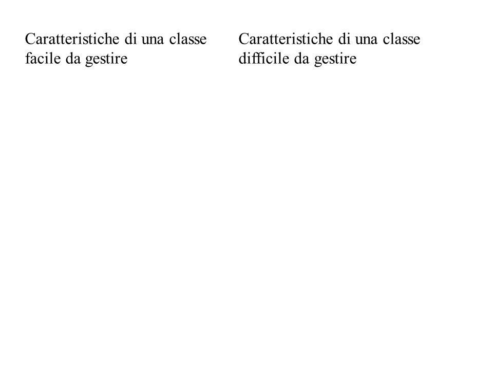 Caratteristiche di una classe