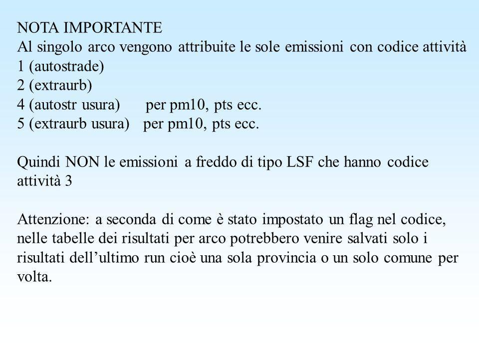 NOTA IMPORTANTE Al singolo arco vengono attribuite le sole emissioni con codice attività. 1 (autostrade)