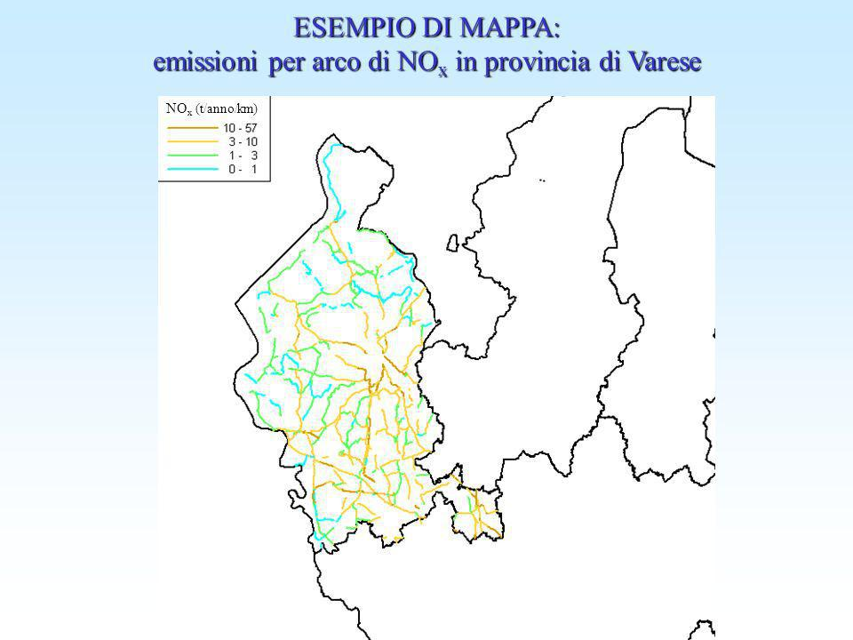 emissioni per arco di NOx in provincia di Varese